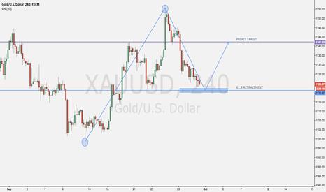 XAUUSD: GOLD READY FOR LONG?