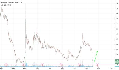 SDRL: Pennystock trade idea