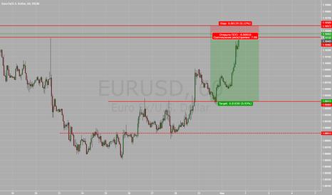 EURUSD: продажа евро