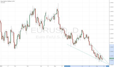EURUSD: Euro long or short?