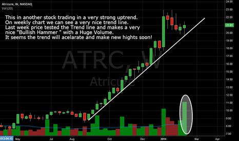 ATRC: AtriCure - New Hights very soon!