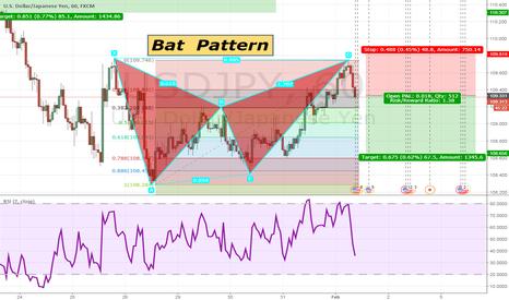 USDJPY: Bat Pattern
