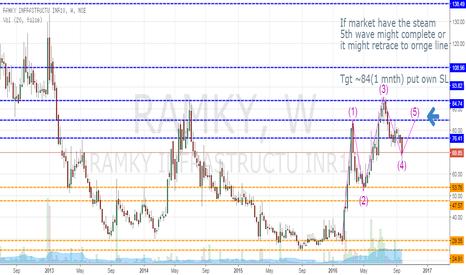 RAMKY: Ramky Infra Buy Set Up