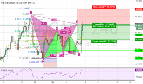 USDCAD: USDCAD (Update)