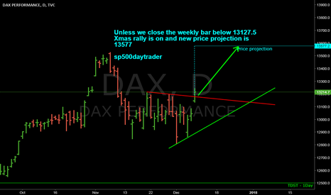 DAX: Xmas rally if we close the week above above 13127.5