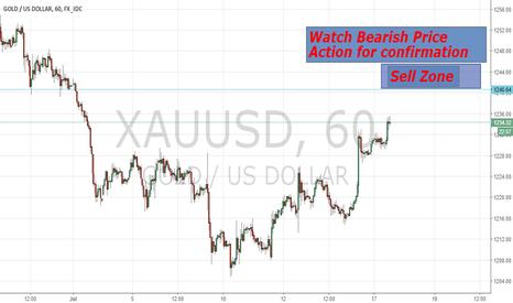 XAUUSD: Gold Short term analyze