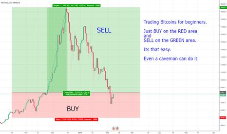 XBTUSD: Trading Bitcoin for dummies!