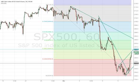 SPX500: swing short
