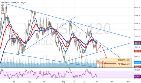 XAUUSD: GOLD-US DOLLAR - short to support line