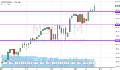MSFT: Microsoft, moving higher