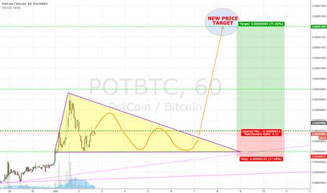 POTBTC: Double Your Money on PotCoin