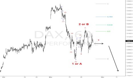 DAX: Overlapping waves confirming our short term bearish outlook