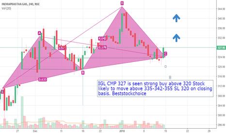 IGL: IGL CMP 327 is seen strong buy above 320