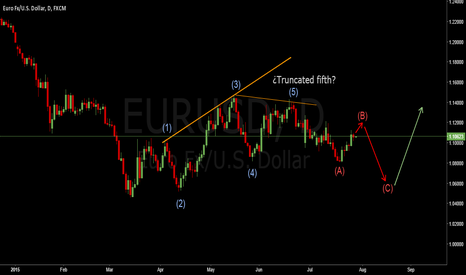 EURUSD: EURUSD. Possible retracement to 1,05 due to a truncated fifth