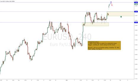 EURUSD: $EURUSD potential setups.