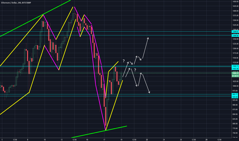 ETHUSD:  ETHUSD 2 ideas based solely on trendlines and support levels.