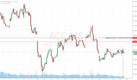 ACC: ACC - SHORT Trade