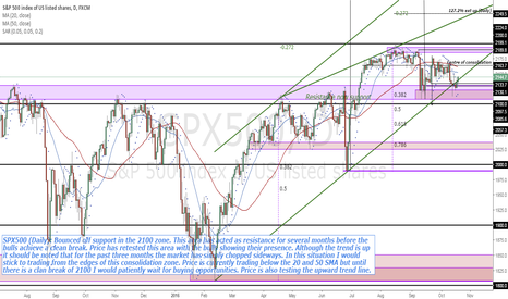 SPX500: SPX500 (Daily) price bounced of support near 2100