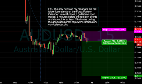 AUDUSD: My Approach to News