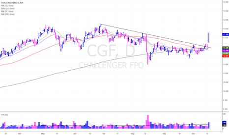 CGF: CGF long