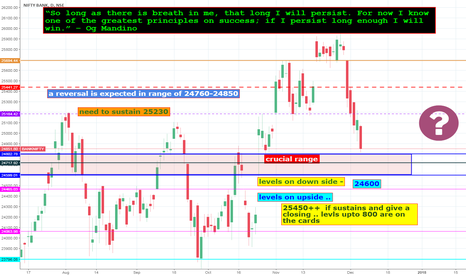 BANKNIFTY: my view on nifty bank