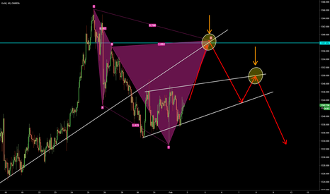 XAUUSD: XAUUSD Cypher Pattern At Daily Level