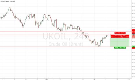 UKOIL: Открываем Short От 44.7 cтоп за High 45.2 Цель 41.6 Соотношение