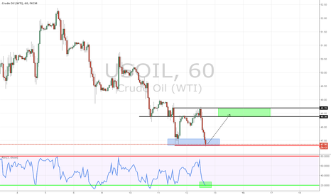 USOIL: OIL – possible  short term long if support holds