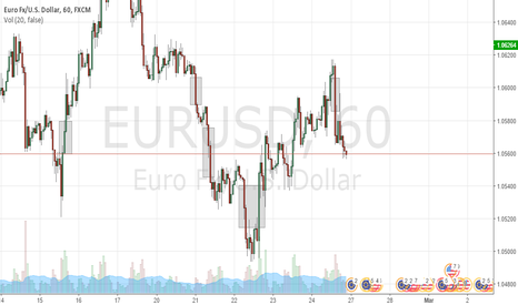 EURUSD: Thin Moves