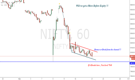 NIFTY: Nifty : Where we will be at Expiry ?