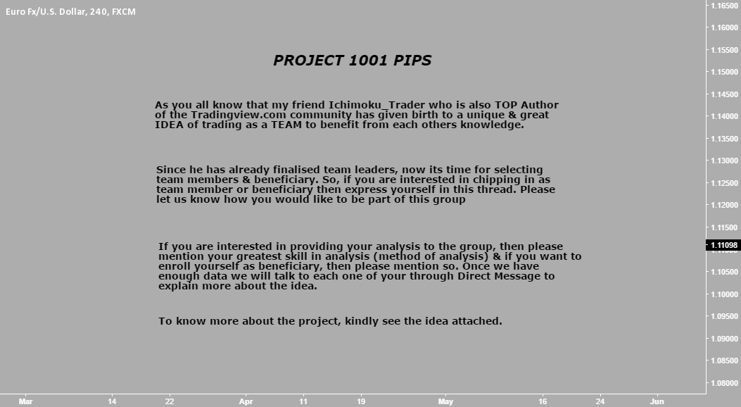 Project 1001 pips...