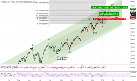 NDX: Short Term Swing Trade With Trend