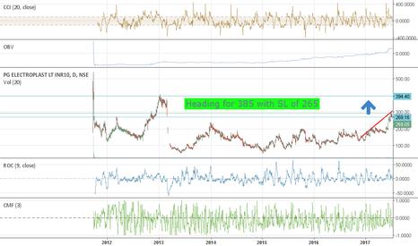 PGEL: PGEL is heading for higher targets of 385, SL 265