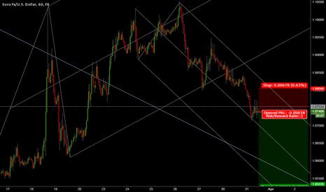 EURUSD: Short EUR/USD