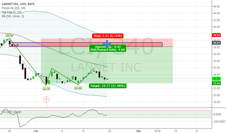 LCI: Identifying Buyers and Sellers (Stocks)