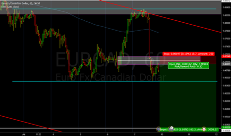 EURCAD: EURO/CAD - Good Short Opportunity. = 19 PIP RISK - 162 PIP GAIN