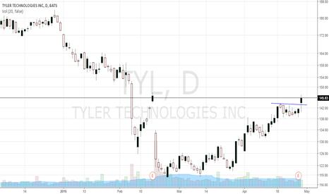 TYL: Nice breakout