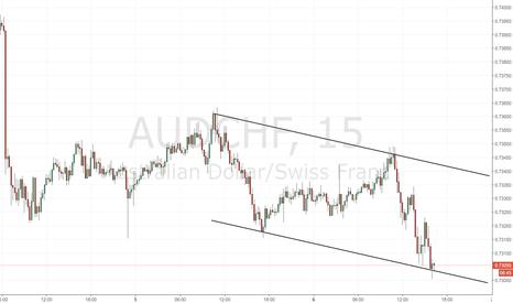 AUDCHF: AUD/CHF: potrebbe svilupparsi un canale di breve