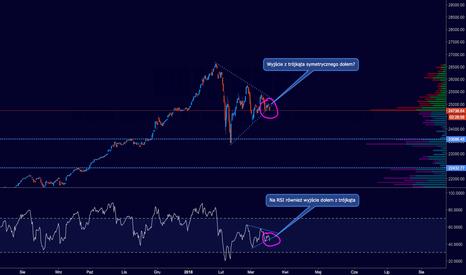DJI: Moment prawdy na Wall Street. Co na kryptowaluty?