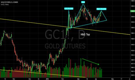 GC1!: H&S Top Gold