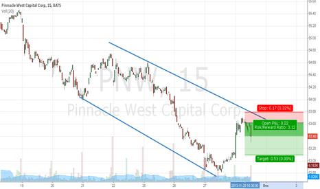PNW: PNW short