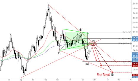 XAUUSD: XAUUSD - potencjalny swing trade...
