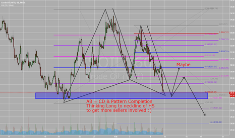USOIL: There might be opportunities on Oil!