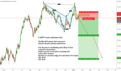 CADJPY: CADJPY Trend continuation trade.