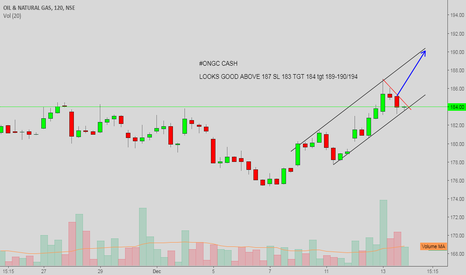 ONGC: #ONGC CASH : GOOD ABOVE 187