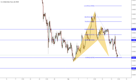USDCHF: Bat completed go long