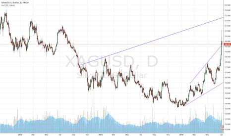 XAGUSD: Silver has broken out short term range