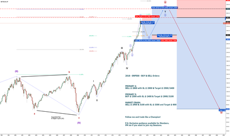 SPX: SNP500 - 2018 Buy / Sell Orders - Correction & Market Crash