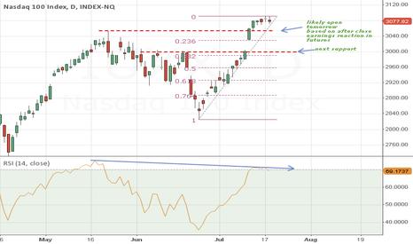 IUXX: NASDAQ - on sniper watch :)