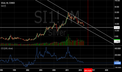 SI1!: Silver with long channel (2nd version)